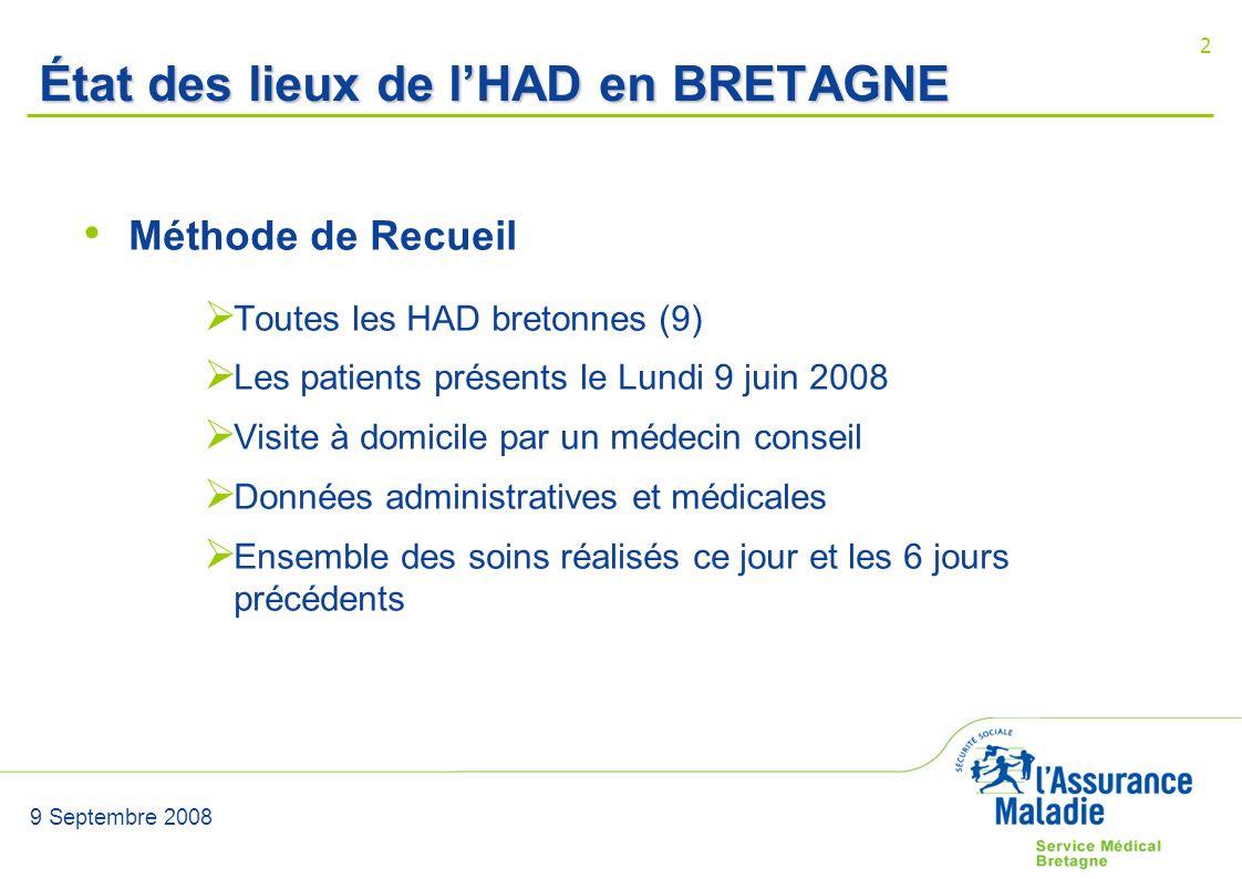 9 Septembre 2008 2 État des lieux de lHAD en BRETAGNE Méthode de Recueil Toutes les HAD bretonnes (9) Les patients présents le Lundi 9 juin 2008 Visit