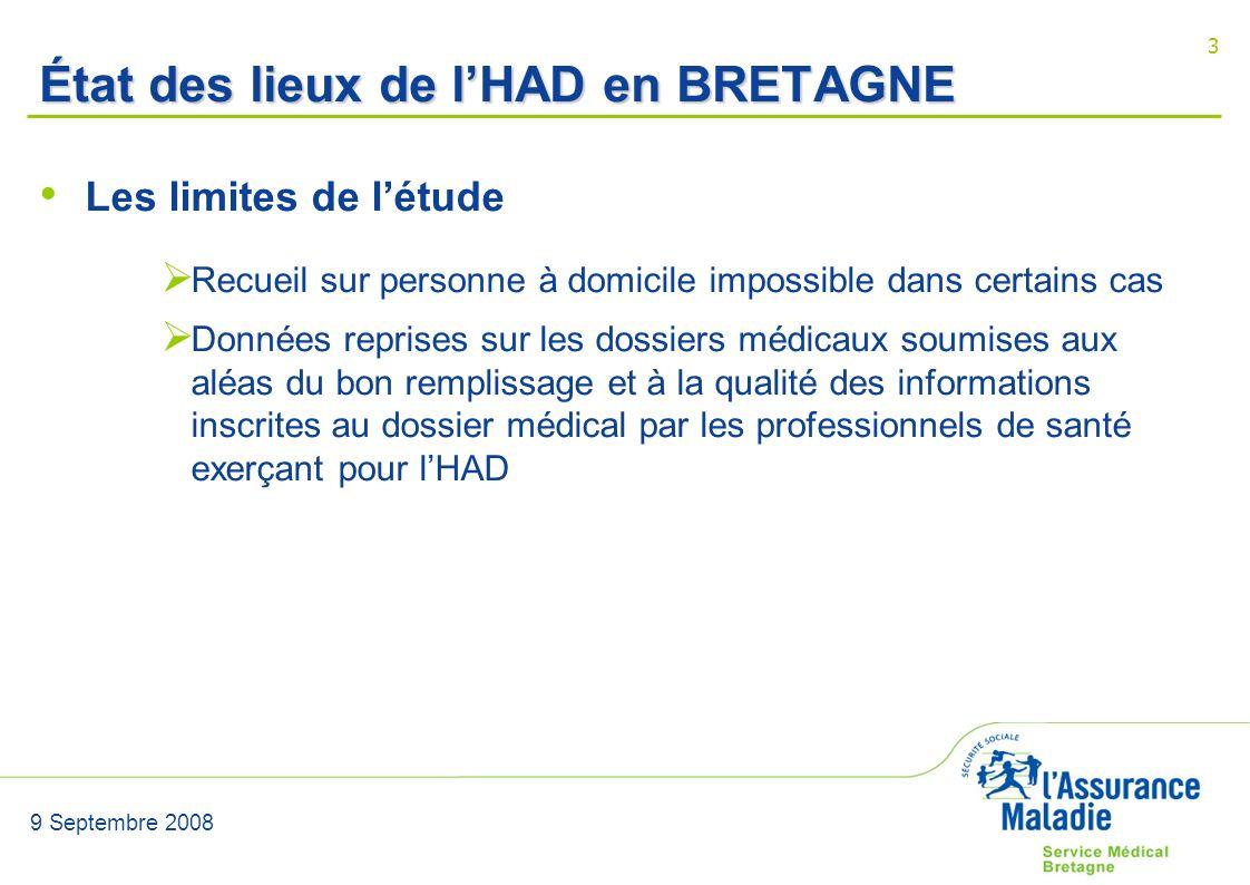 9 Septembre 2008 3 État des lieux de lHAD en BRETAGNE Les limites de létude Recueil sur personne à domicile impossible dans certains cas Données repri