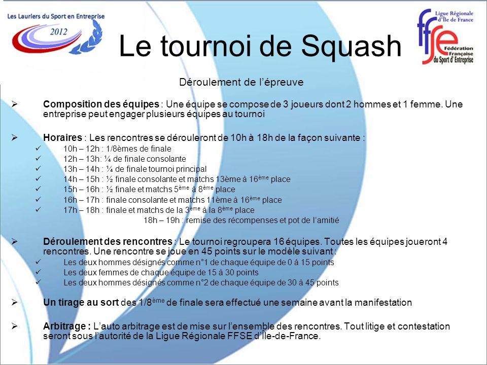 Le tournoi de Squash Déroulement de lépreuve Composition des équipes : Une équipe se compose de 3 joueurs dont 2 hommes et 1 femme. Une entreprise peu