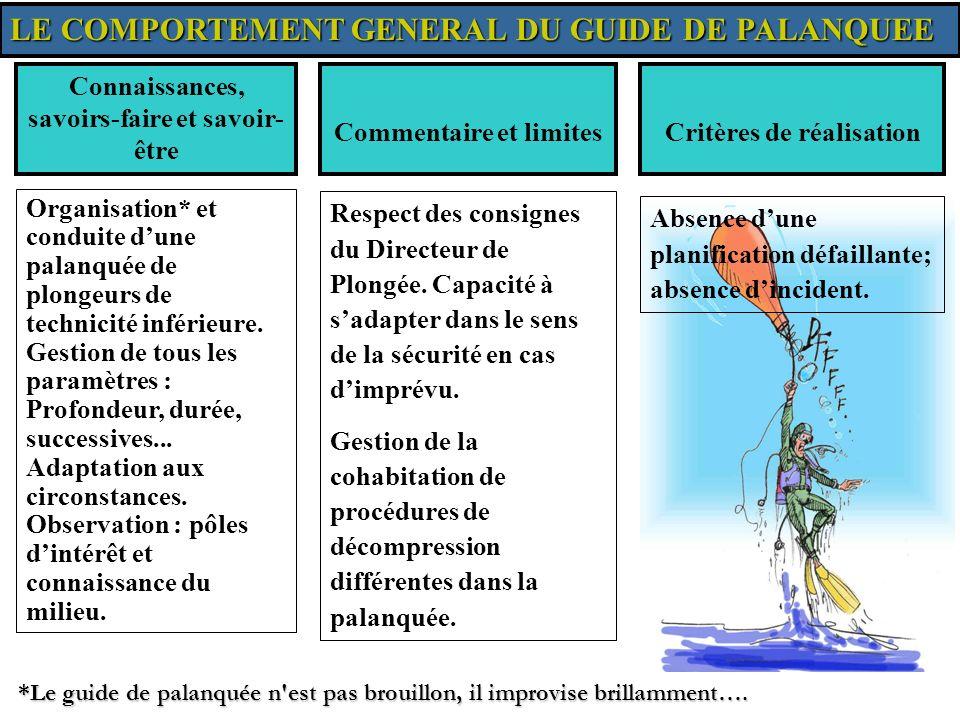 LE COMPORTEMENT GENERAL DU GUIDE DE PALANQUEE Seconder le Directeur de Plongée dans lorganisation.