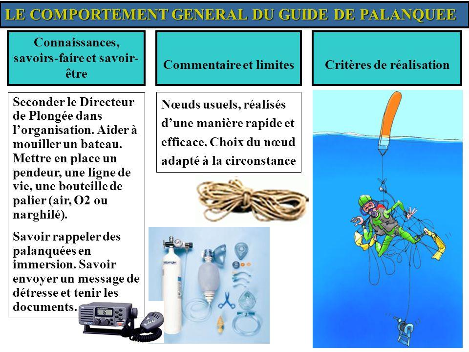 LE COMPORTEMENT GENERAL DU GUIDE DE PALANQUEE Seconder le Directeur de Plongée dans lorganisation. Aider à mouiller un bateau. Mettre en place un pend