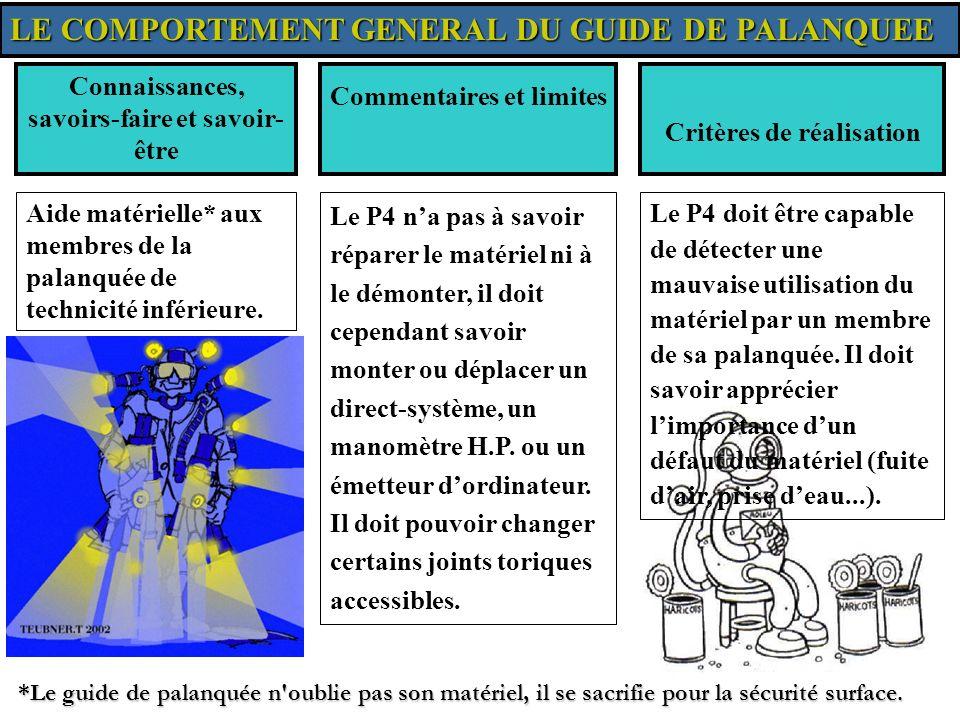Généralités Le guide de palanquée a toujours raison.