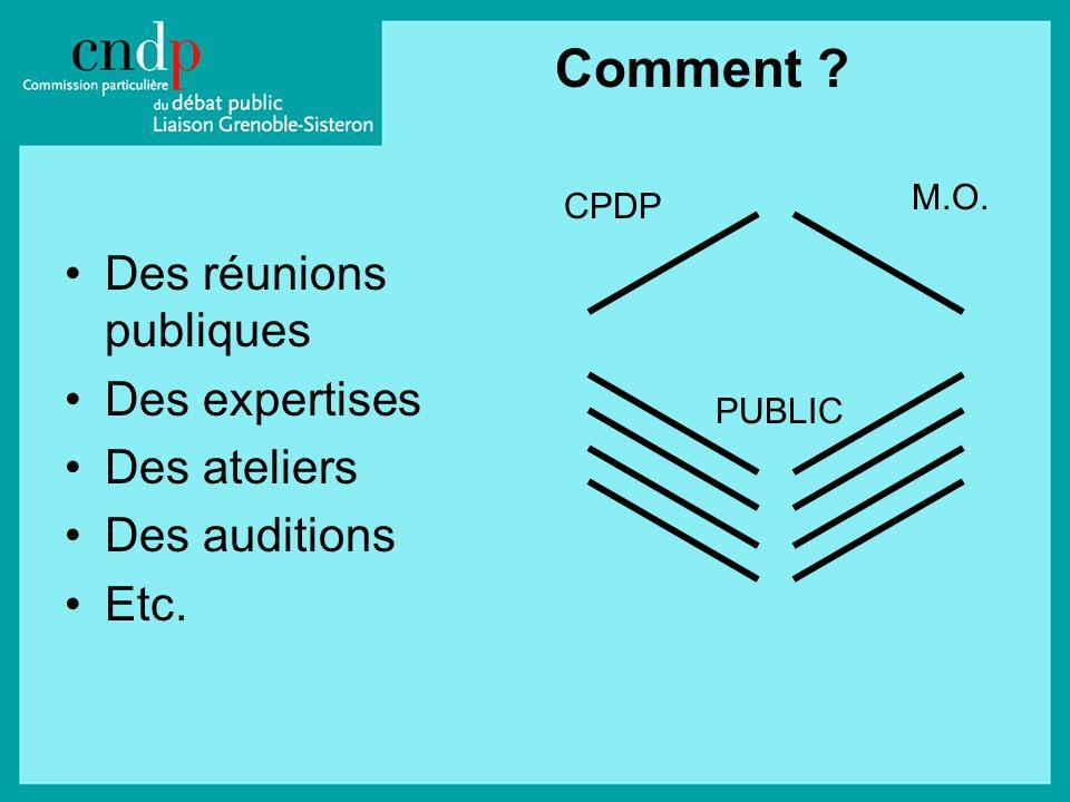 Des réunions publiques Des expertises Des ateliers Des auditions Etc. PUBLIC M.O. CPDP Comment ?