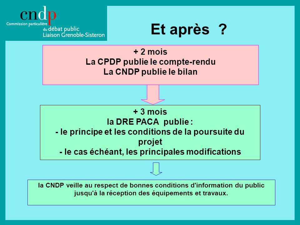 + 2 mois La CPDP publie le compte-rendu La CNDP publie le bilan + 3 mois la DRE PACA publie : - le principe et les conditions de la poursuite du projet - le cas échéant, les principales modifications la CNDP veille au respect de bonnes conditions d information du public jusqu à la réception des équipements et travaux.