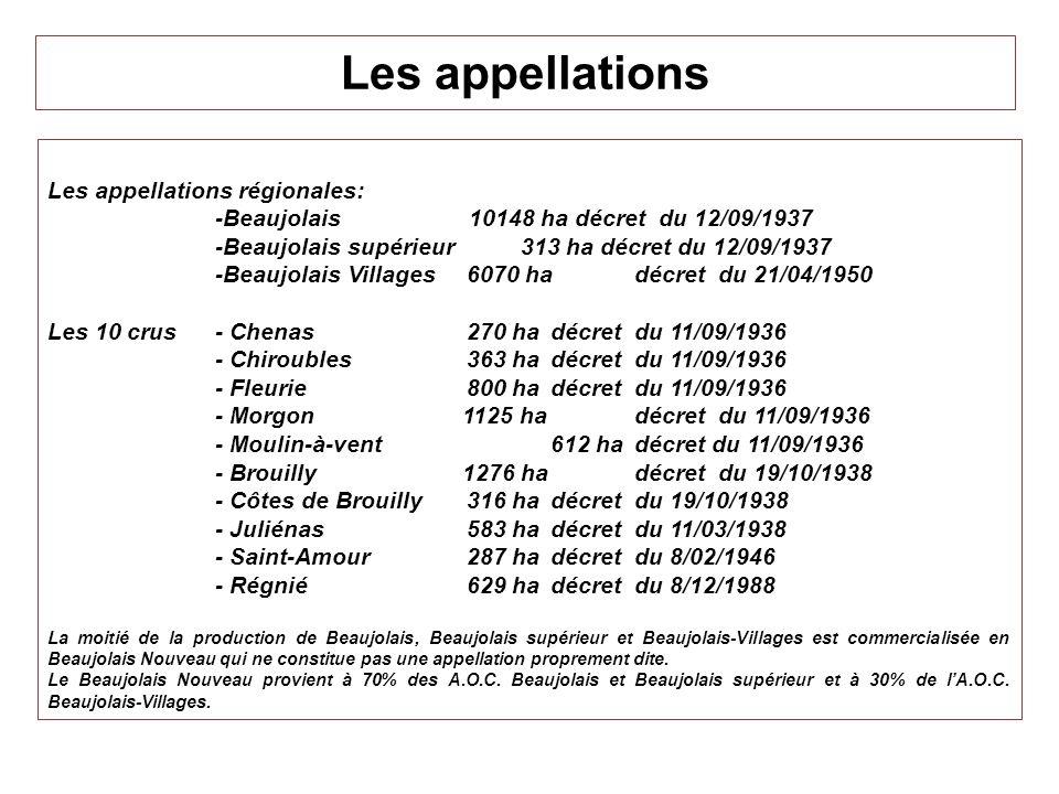 Les appellations Les appellations régionales: -Beaujolais 10148 ha décret du 12/09/1937 -Beaujolais supérieur 313 ha décret du 12/09/1937 -Beaujolais