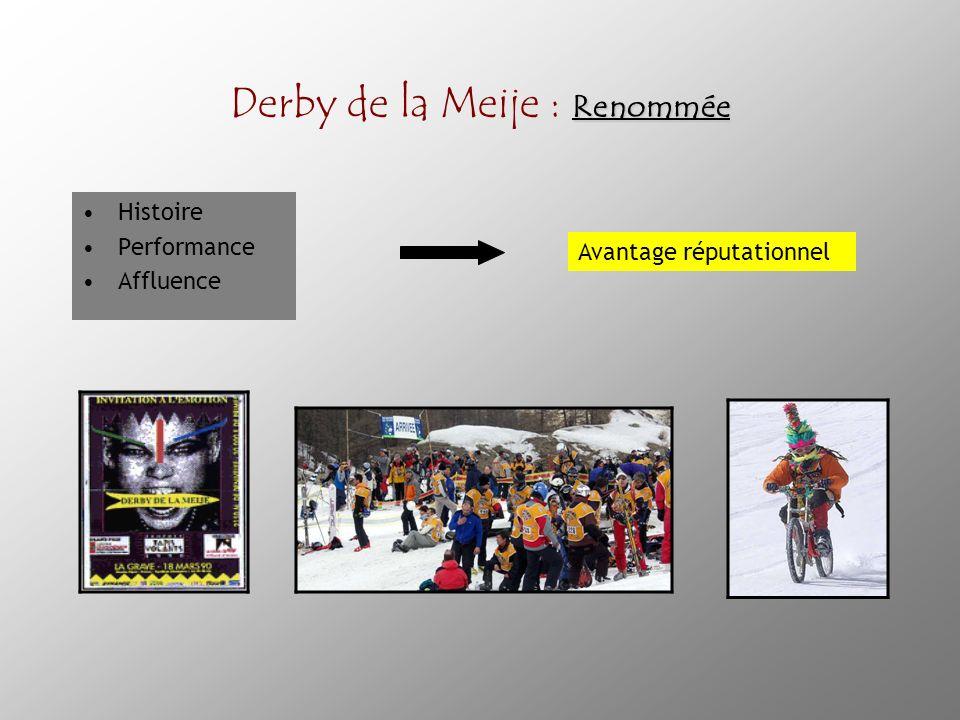 Renommée Derby de la Meije : Renommée Histoire Performance Affluence Avantage réputationnel