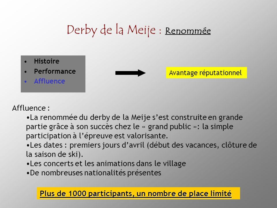 Renommée Derby de la Meije : Renommée Histoire Performance Affluence Avantage réputationnel Affluence : La renommée du derby de la Meije sest construite en grande partie grâce à son succès chez le « grand public »: la simple participation à lépreuve est valorisante.