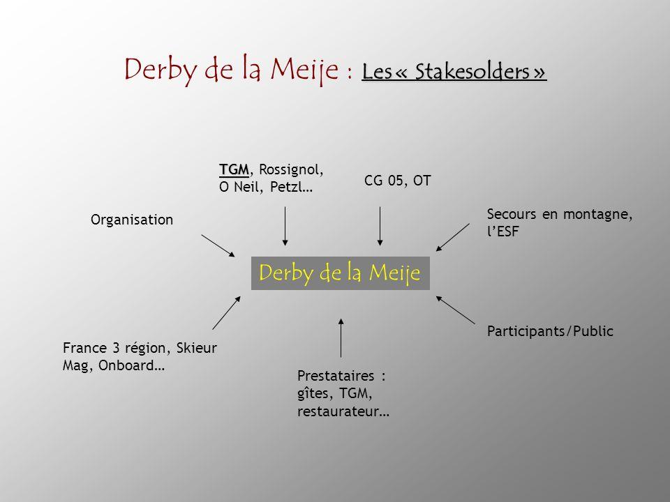 Les « Stakesolders » Derby de la Meije : Les « Stakesolders » Derby de la Meije TGM TGM, Rossignol, O Neil, Petzl… CG 05, OT Organisation Participants/Public Prestataires : gîtes, TGM, restaurateur… France 3 région, Skieur Mag, Onboard… Secours en montagne, lESF