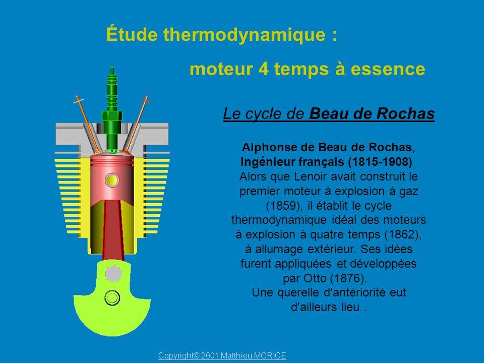 Le cycle de Beau de Rochas Étude thermodynamique : moteur 4 temps à essence Alphonse de Beau de Rochas, Ingénieur français (1815-1908) Alors que Lenoi