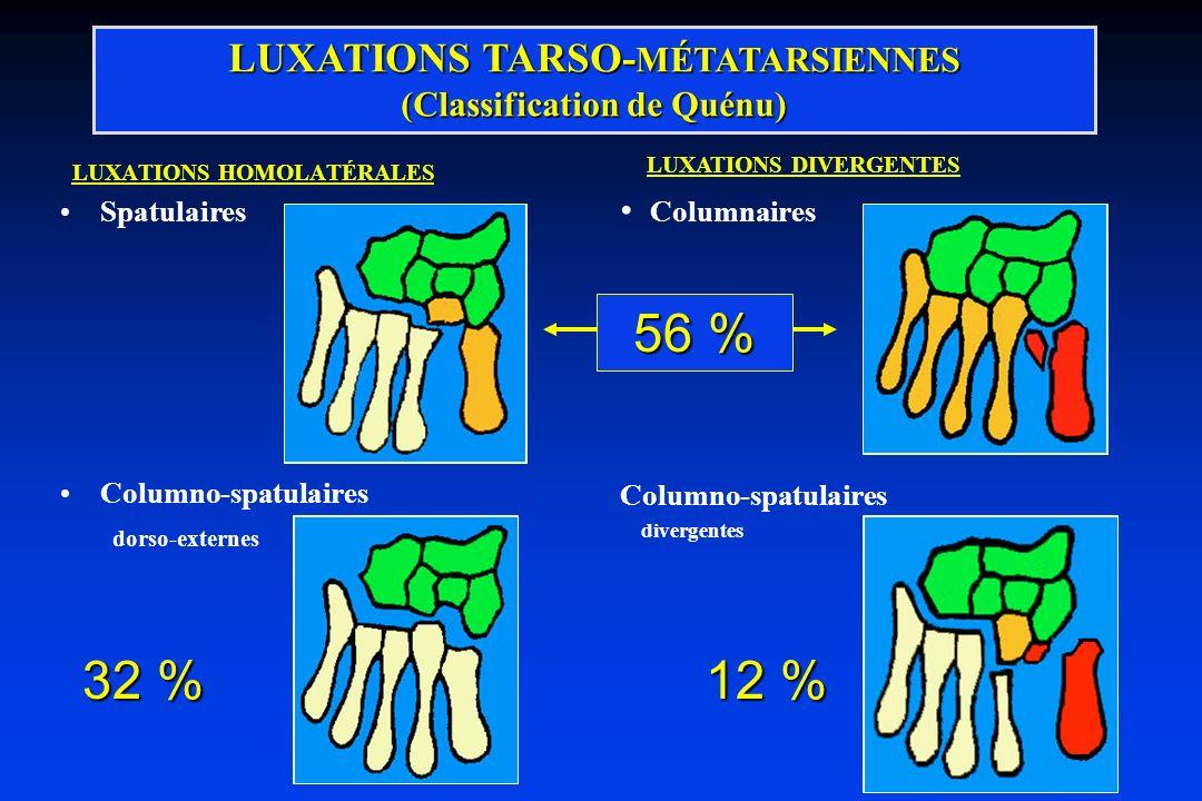 LUXATIONS DIVERGENTES Columnaires Columno-spatulaires divergentes LUXATIONS TARSO- MÉTATARSIENNES (Classification de Quénu) LUXATIONS HOMOLATÉRALES Sp