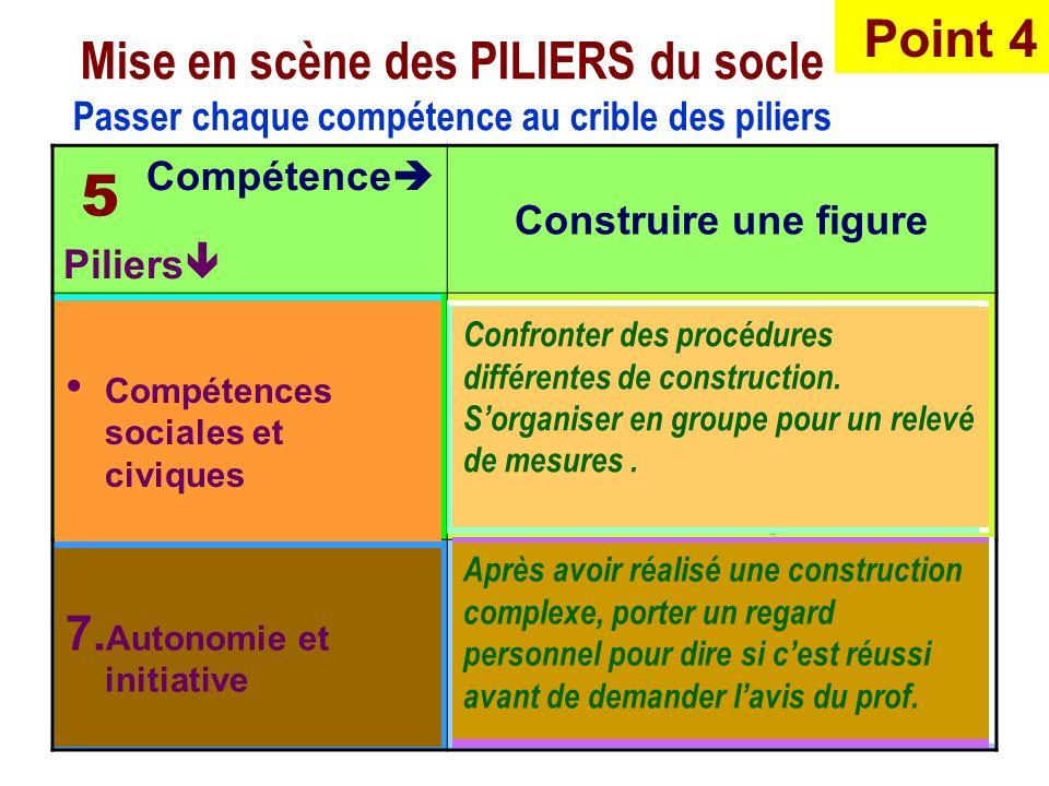 AB CEPEC11 Mise en scène des PILIERS du socle Passer chaque compétence au crible des piliers Compétence Piliers Construire une figure 1. Maîtrise de l