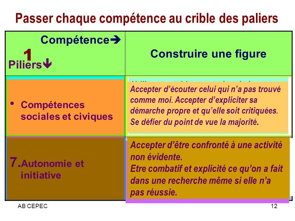 AB CEPEC12 Passer chaque compétence au crible des paliers Compétence Piliers Construire une figure 1. Maîtrise de la langue Lire, reformuler. Exprimer