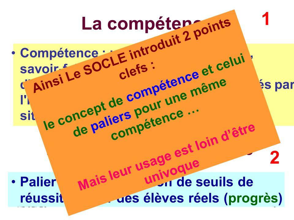 AB CEPEC8 Compétence : un système de savoirs, savoir-faire, savoir-être produit d'apprentissages nombreux, intériorisés par l'individu et orientés ver