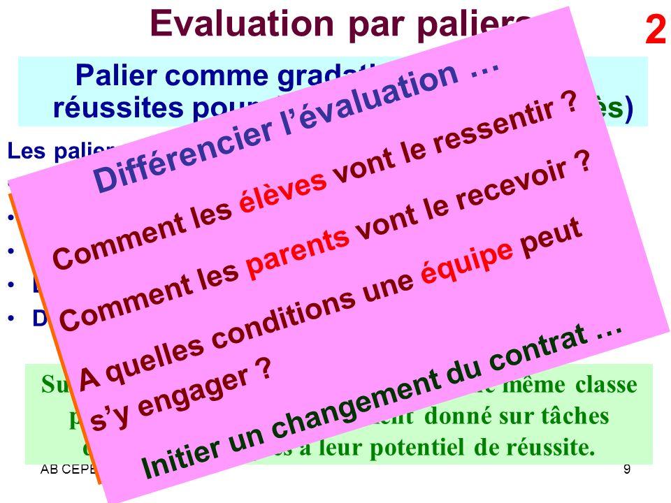 AB CEPEC9 Palier comme gradation de seuils de réussites pour des élèves réels (progrès) Evaluation par paliers 2 Les paliers pour une compétence sont