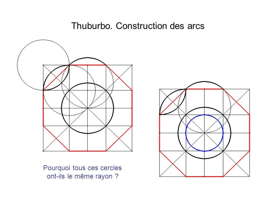 Thuburbo. Construction des arcs Pourquoi tous ces cercles ont-ils le même rayon ?