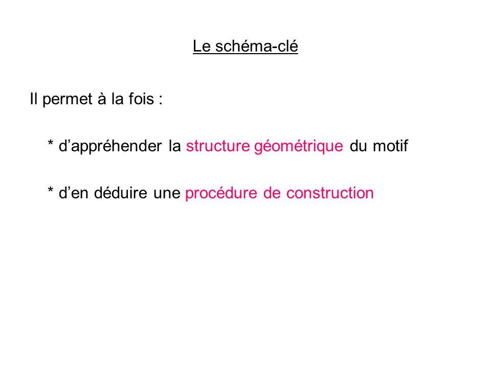 Le schéma-clé Il permet à la fois : * dappréhender la structure géométrique du motif * den déduire une procédure de construction