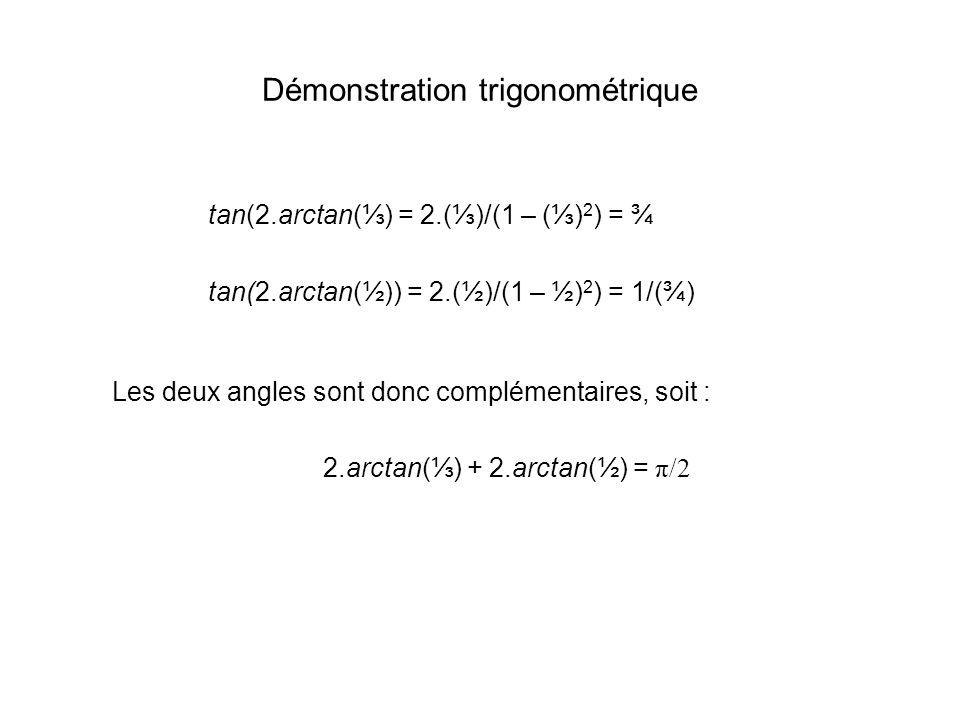 Démonstration trigonométrique tan(2.arctan() = 2.()/(1 – () 2 ) = ¾ tan(2.arctan(½)) = 2.(½)/(1 – ½) 2 ) = 1/(¾) Les deux angles sont donc complémenta