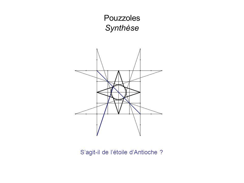 Pouzzoles Synthèse Sagit-il de létoile dAntioche ?