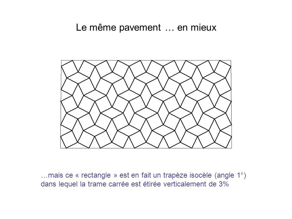 Le même pavement … en mieux …mais ce « rectangle » est en fait un trapèze isocèle (angle 1°) dans lequel la trame carrée est étirée verticalement de 3