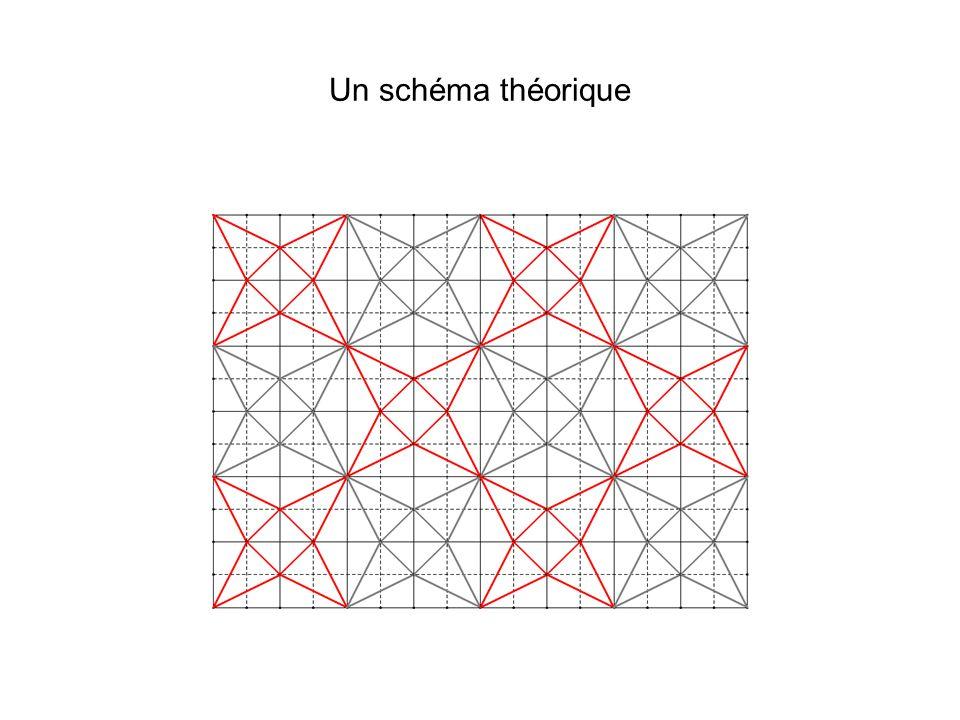 Brescello (Italie) Composition centrée, dans un cercle et autour dun hexagone, sur 2 registres, de 6 carrés adjacents à lhexagone, et 12 carrés contigus au cercle, tous les carrés contigus par un sommet, déterminant des losanges et des triangles.