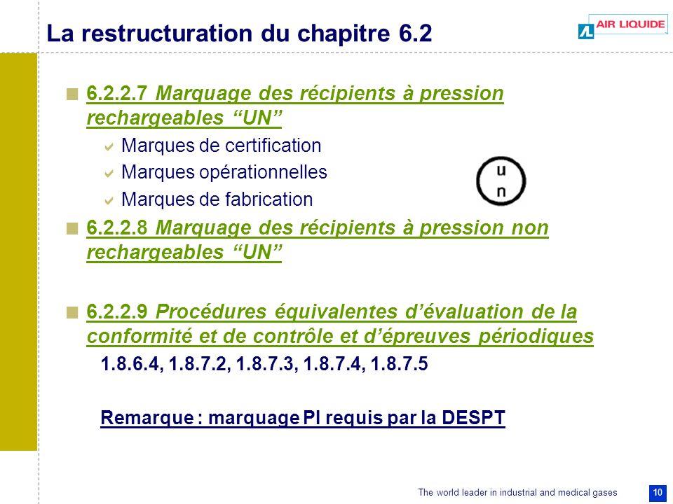 The world leader in industrial and medical gases 10 La restructuration du chapitre 6.2 6.2.2.7 Marquage des récipients à pression rechargeables UN Marques de certification Marques opérationnelles Marques de fabrication 6.2.2.8 Marquage des récipients à pression non rechargeables UN 6.2.2.9 Procédures équivalentes dévaluation de la conformité et de contrôle et dépreuves périodiques 1.8.6.4, 1.8.7.2, 1.8.7.3, 1.8.7.4, 1.8.7.5 Remarque : marquage PI requis par la DESPT