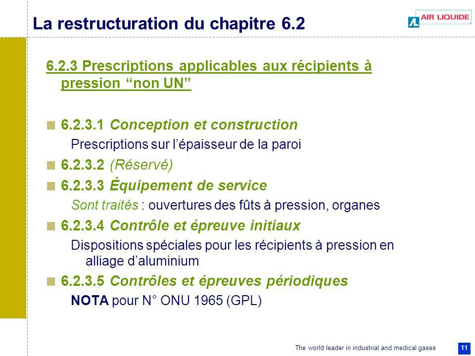 The world leader in industrial and medical gases 11 La restructuration du chapitre 6.2 6.2.3 Prescriptions applicables aux récipients à pression non U