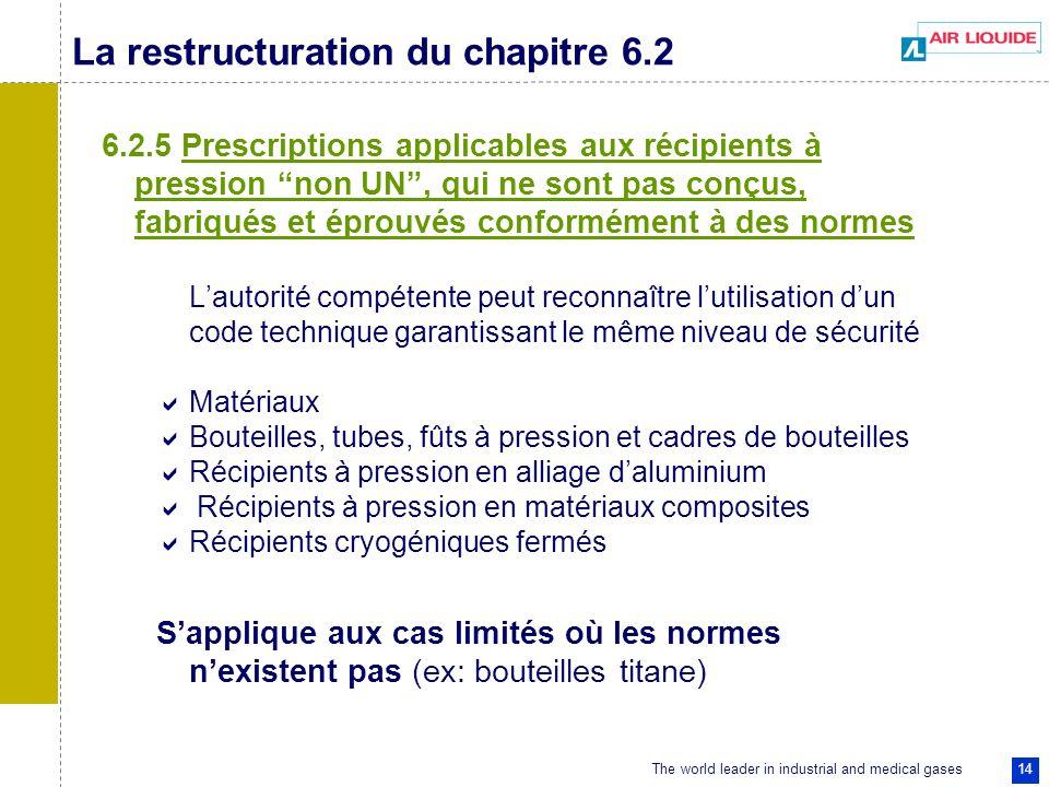 The world leader in industrial and medical gases 14 La restructuration du chapitre 6.2 6.2.5 Prescriptions applicables aux récipients à pression non U