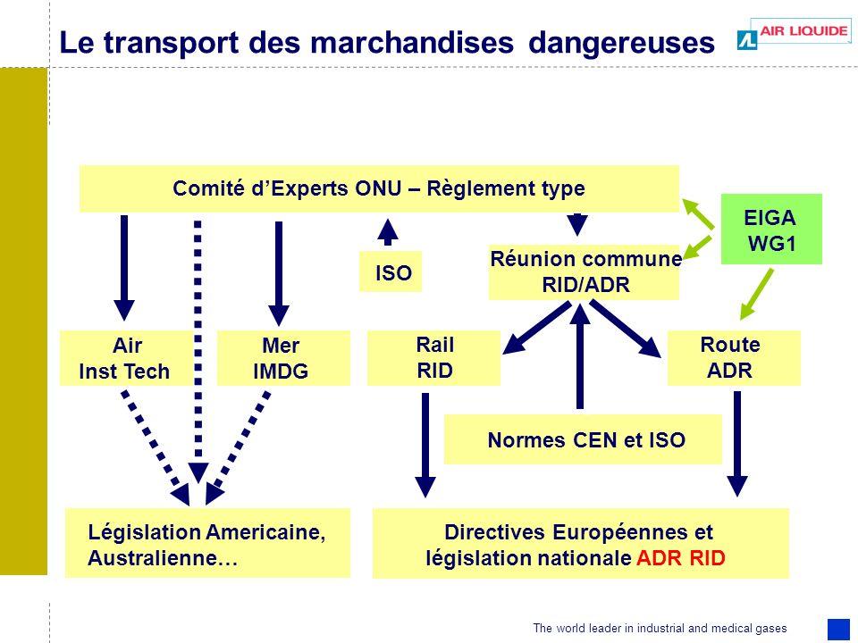 The world leader in industrial and medical gases Le transport des marchandises dangereuses Air Inst Tech Mer IMDG ISO Directives Européennes et législ