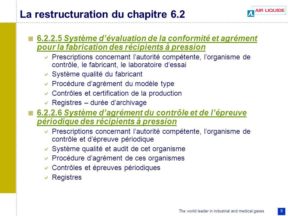 The world leader in industrial and medical gases 9 La restructuration du chapitre 6.2 6.2.2.5 Système dévaluation de la conformité et agrément pour la