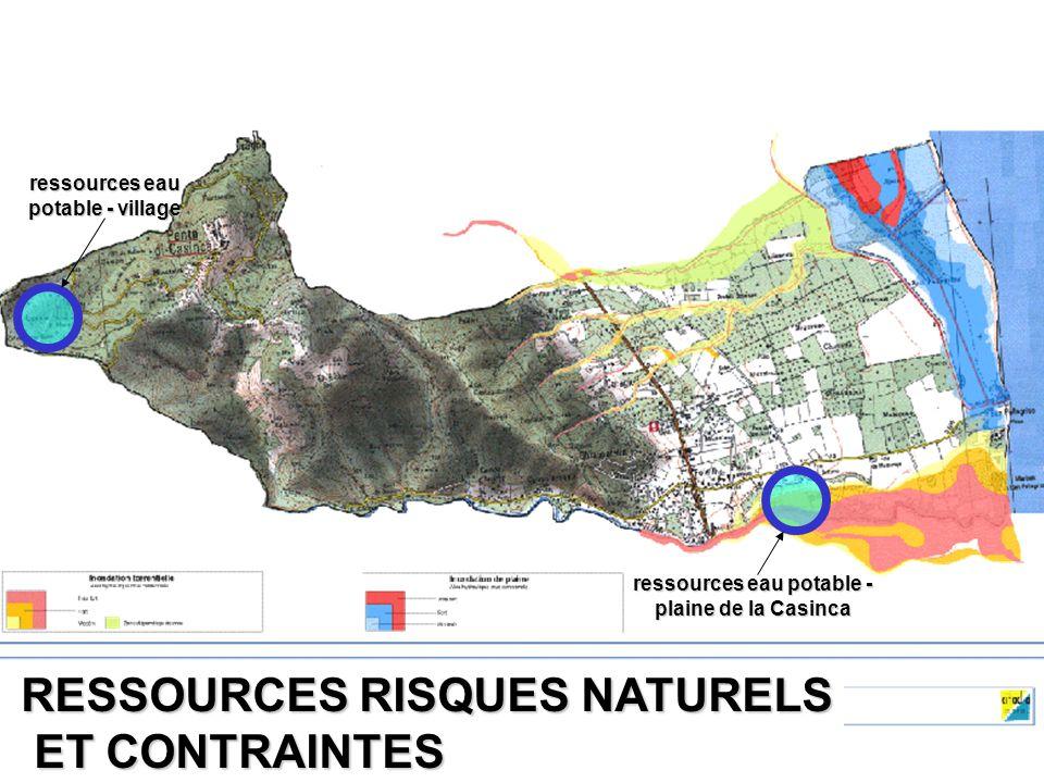 RESSOURCES RISQUES NATURELS ET CONTRAINTES ET CONTRAINTES ressources eau potable - village ressources eau potable - plaine de la Casinca