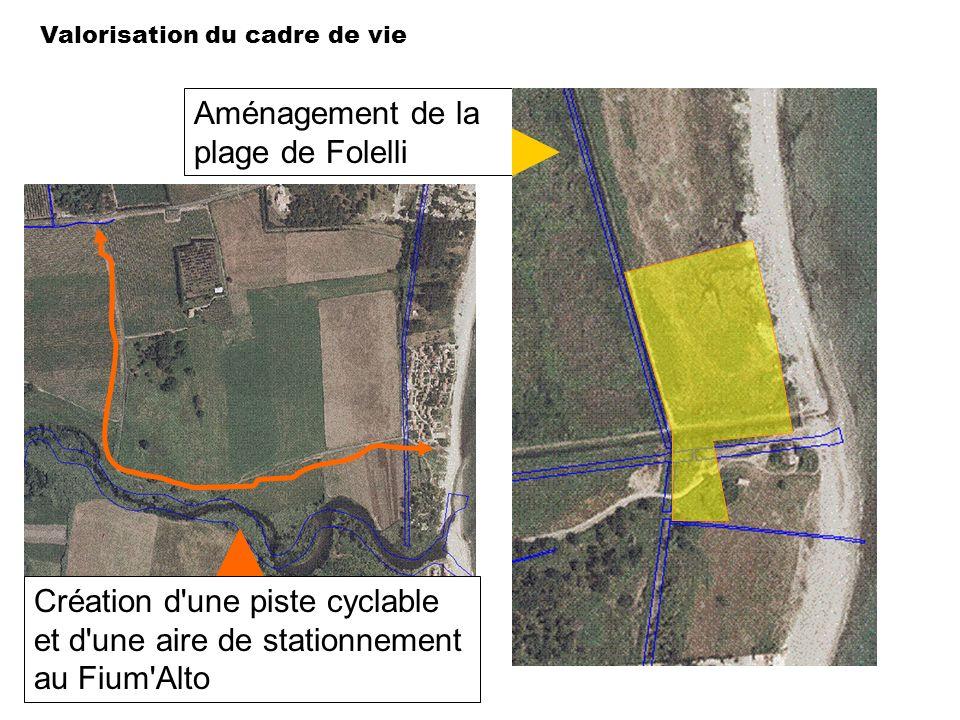 Valorisation du cadre de vie Aménagement de la plage de Folelli Création d'une piste cyclable et d'une aire de stationnement au Fium'Alto