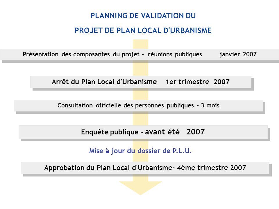 Présentation des composantes du projet - réunions publiques janvier 2007 Arrêt du Plan Local d'Urbanisme 1er trimestre 2007 Approbation du Plan Local