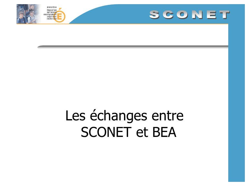 Echanges SCONET / BEA SCONET regroupe toutes les données élèves gérées par létablissement BEA (Base Elève Académie) regroupe toutes les données élève gérées par lacadémie Les données échangées entre SCONET et BEA sont : De SCONET vers BEA : lévaluation de rentrée (dite EVA) De SCONET vers BEA : les dossiers élève mis à jour (ou créés) De BEA vers SCONET : les immatriculations des dossiers élève Les deux premiers échanges sont validés par un accusé de réception