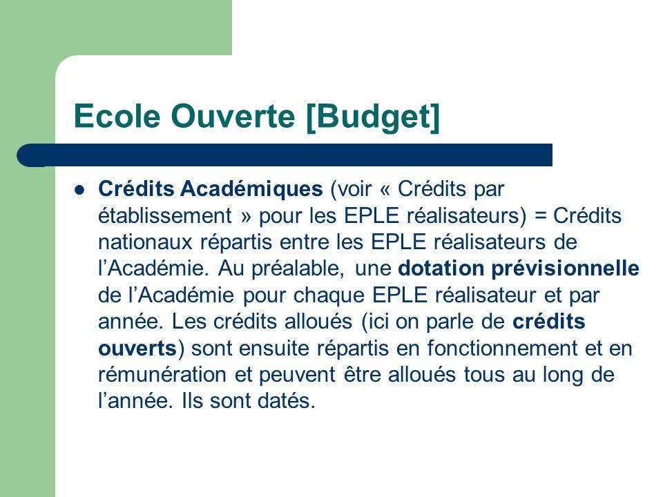 Ecole Ouverte [Budget] Crédits Nationaux (crédits prévus / crédits délégués à lAcadémie par les partenaires nationaux + reliquats (fonctionnement et rémunération) + frais de gestion).