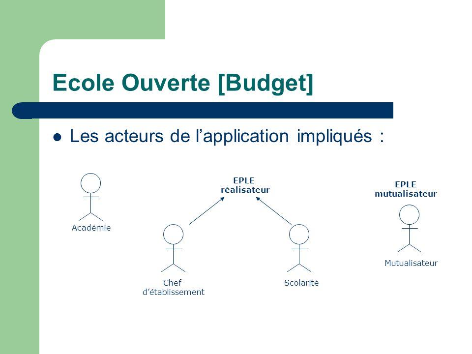 Ecole Ouverte [Budget] Des termes différents pour désigner lallocation des crédits : – Au niveau Académie, on parle de délégation de crédits par les p