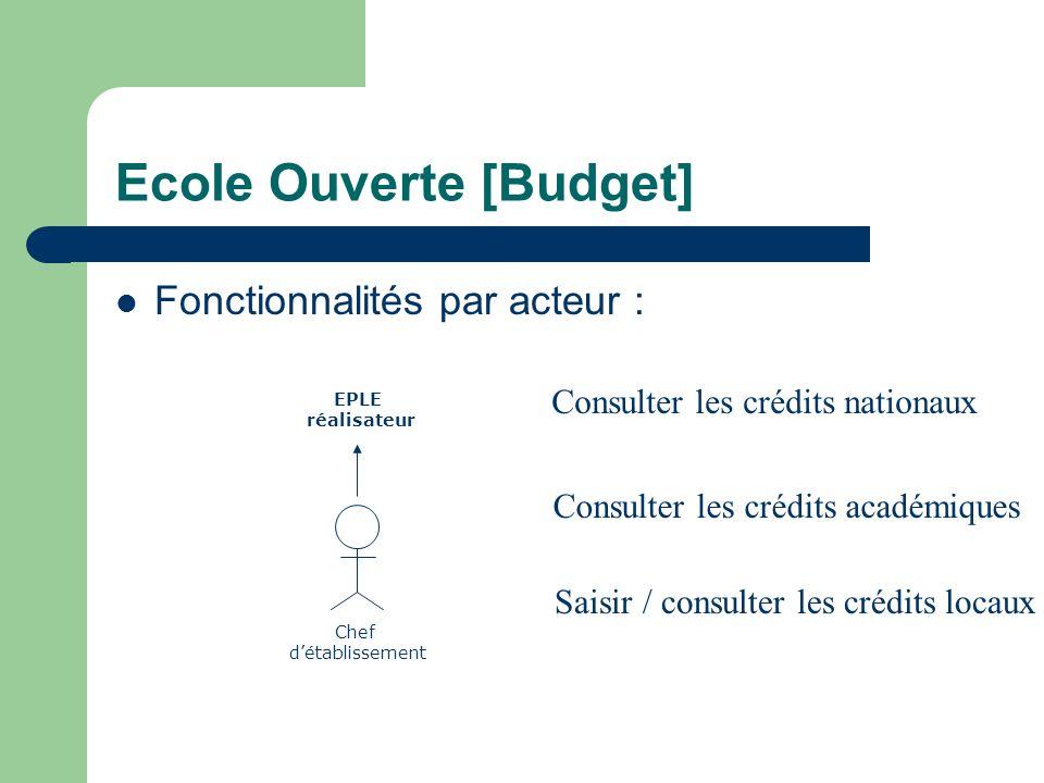 Ecole Ouverte [Budget] Fonctionnalités par acteur : Académie Saisir / consulter les crédits nationaux Saisir / consulter les crédits par établissements Consulter les crédits locaux des EPLE