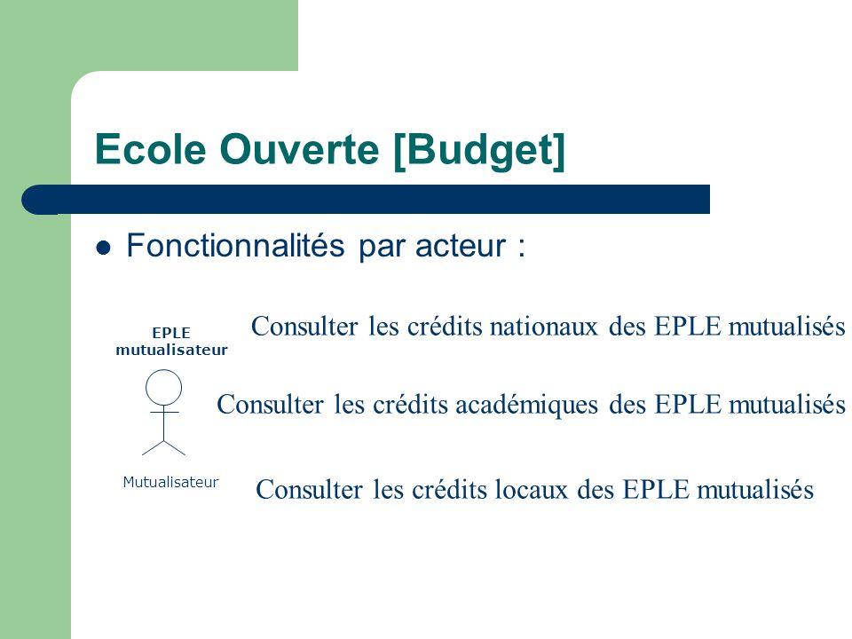 Ecole Ouverte [Budget] Fonctionnalités par acteur : EPLE réalisateur Chef détablissement Consulter les crédits nationaux Consulter les crédits académi