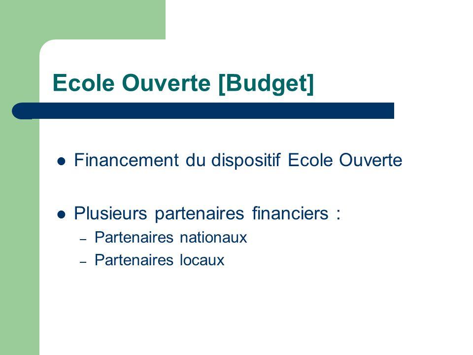 Ecole Ouverte [Budget] Crédits Académiques (voir « Crédits par établissement » pour les EPLE réalisateurs) = Crédits nationaux répartis entre les EPLE réalisateurs de lAcadémie.