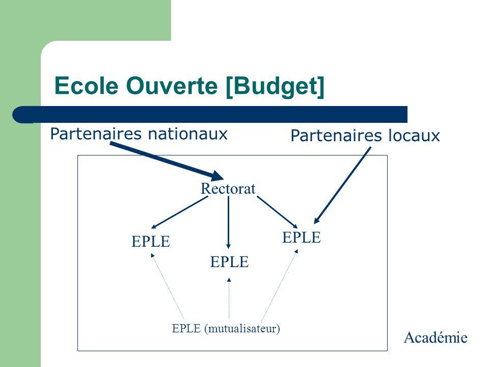 Ecole Ouverte [Budget] Partenaires nationaux Partenaires locaux Rectorat EPLE EPLE (mutualisateur) EPLE Académie