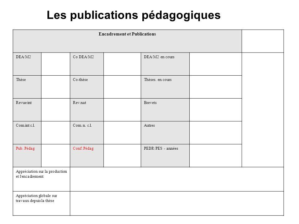 Les publications pédagogiques Encadrement et Publications DEA/M2Co DEA/M2DEA/M2 en cours ThèseCo-thèseThèses.
