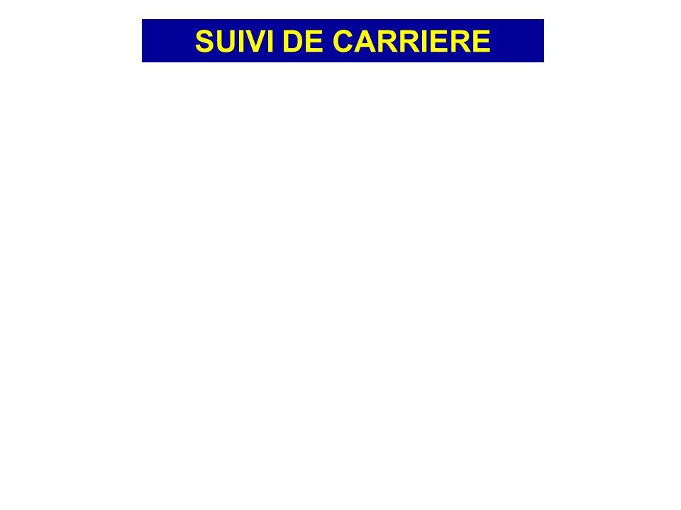 SUIVI DE CARRIERE