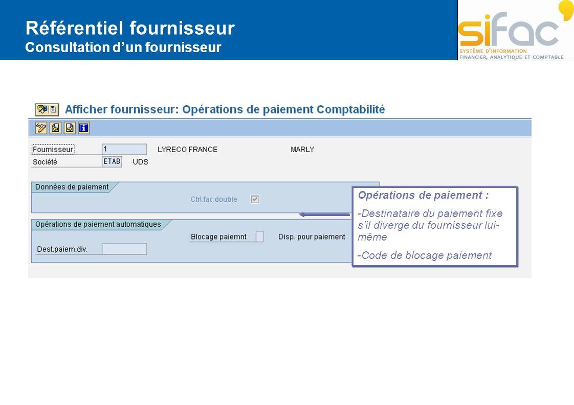 Référentiel fournisseur Consultation dun fournisseur Opérations de paiement : -Destinataire du paiement fixe sil diverge du fournisseur lui- même -Cod