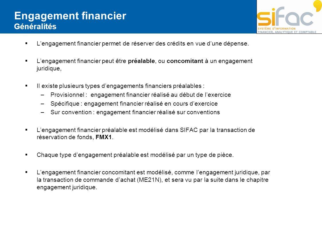 Engagement financier Généralités Lengagement financier permet de réserver des crédits en vue dune dépense. Lengagement financier peut être préalable,