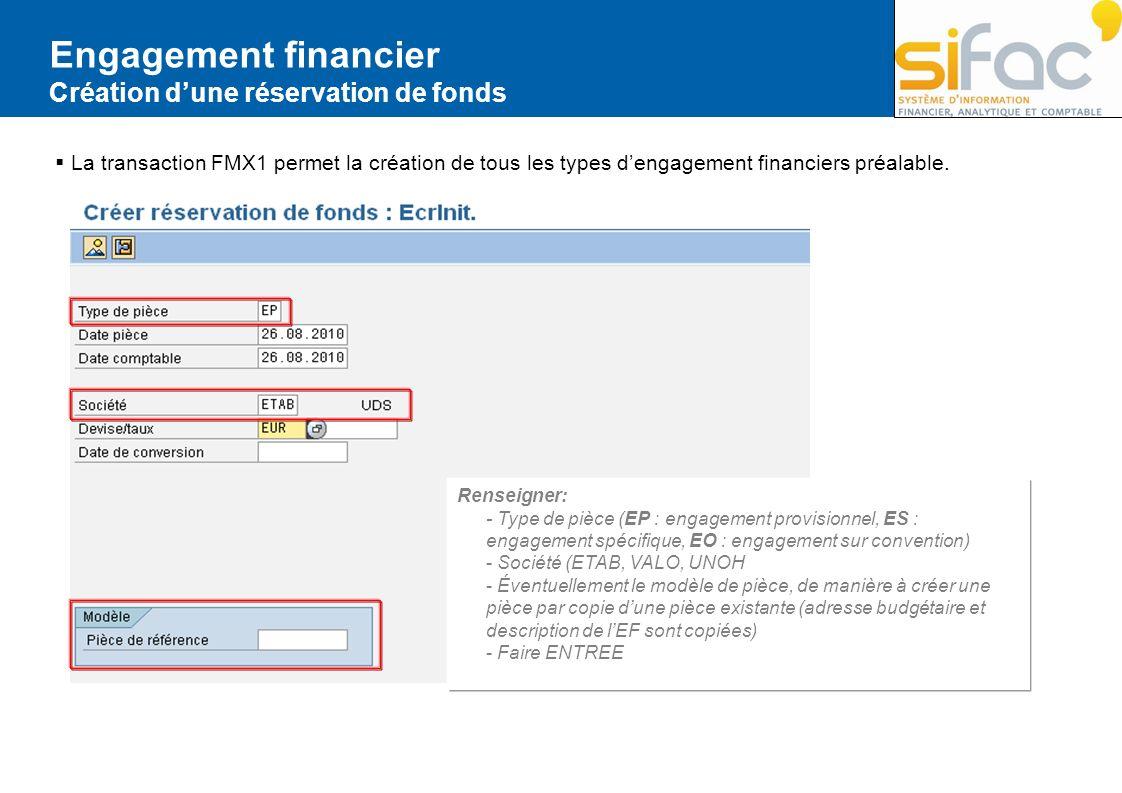 Engagement financier Création dune réservation de fonds La transaction FMX1 permet la création de tous les types dengagement financiers préalable. Ren