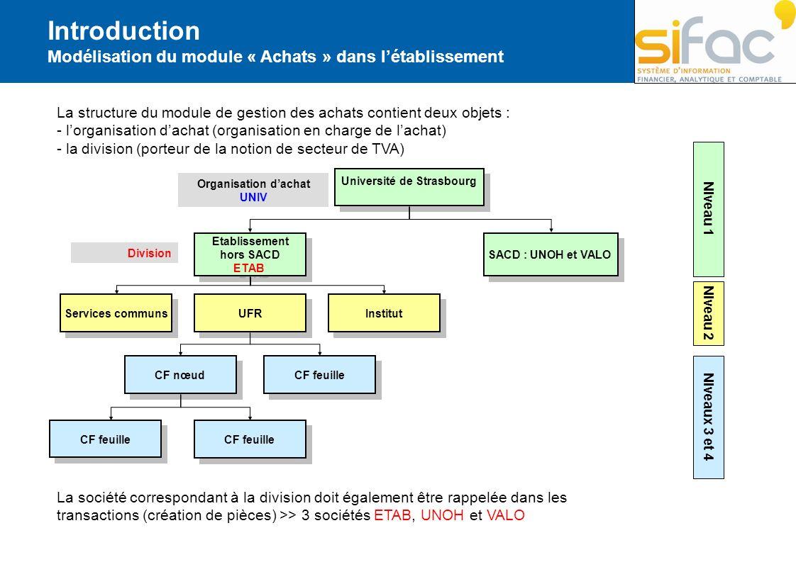 Saisie de la facture Liquidation directe FB60 1.