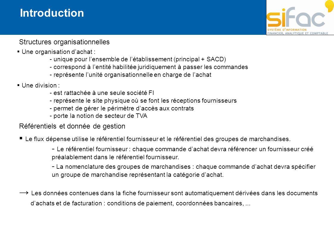 Introduction Une organisation dachat : - unique pour lensemble de létablissement (principal + SACD) - correspond à lentité habilitée juridiquement à p