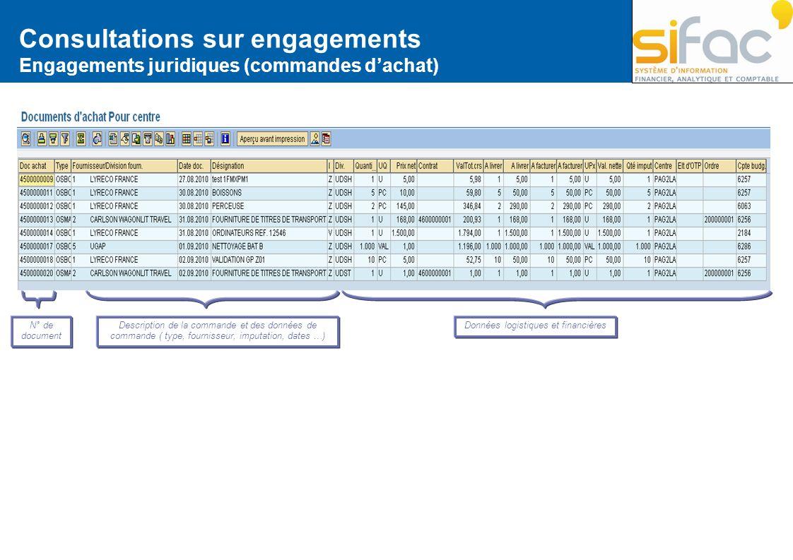 Consultations sur engagements Engagements juridiques (commandes dachat) N° de document Description de la commande et des données de commande ( type, f