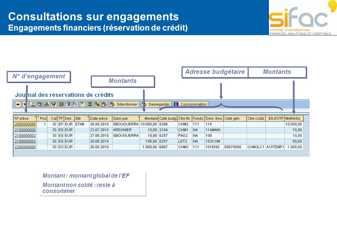 Consultations sur engagements Engagements financiers (réservation de crédit) Adresse budgétaire Montants N° dengagement Montant : montant global de lE