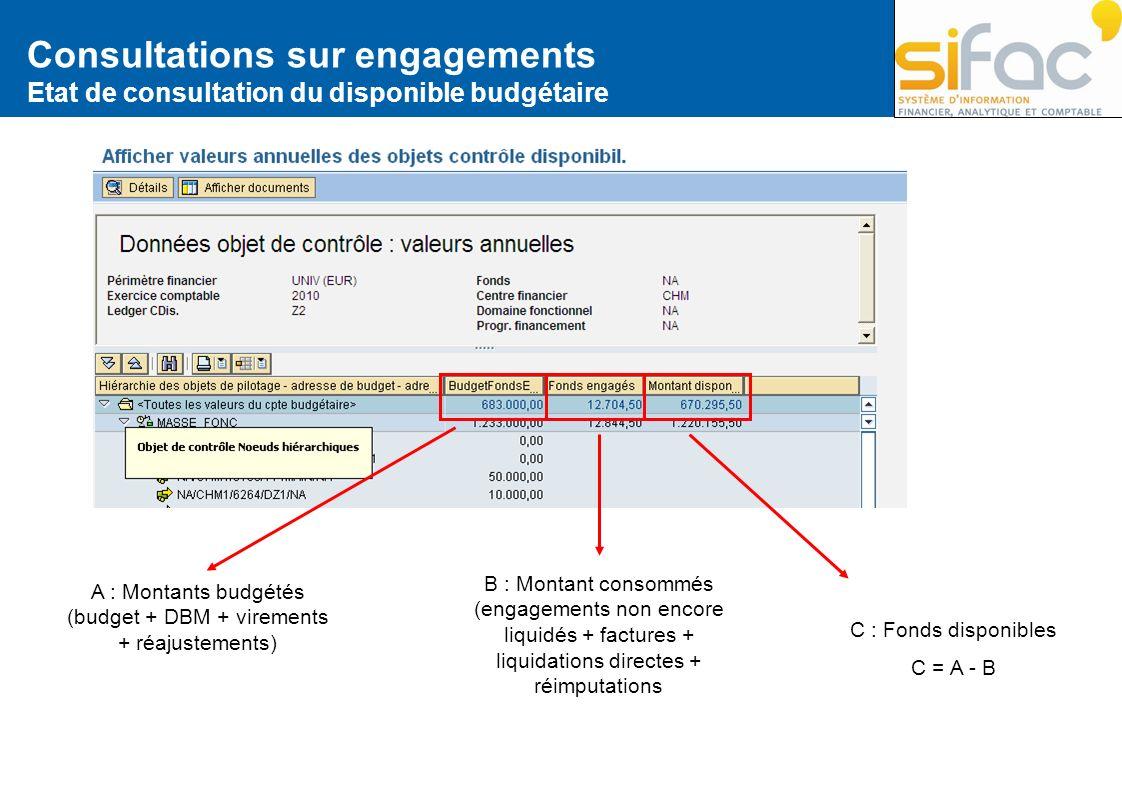 Consultations sur engagements Etat de consultation du disponible budgétaire A : Montants budgétés (budget + DBM + virements + réajustements) C : Fonds