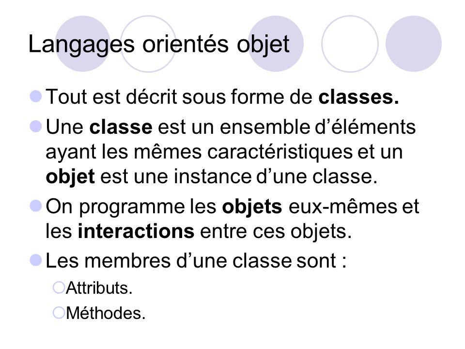 Langages orientés objet Tout est décrit sous forme de classes. Une classe est un ensemble déléments ayant les mêmes caractéristiques et un objet est u